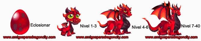 imagen del crecimiento del dragon rojo profundo