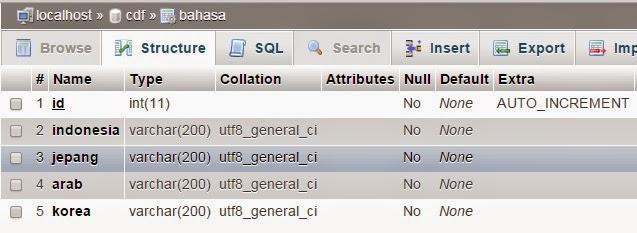 Database - Menampilkan Text Jepang Dan Korea Dengan UTF-8