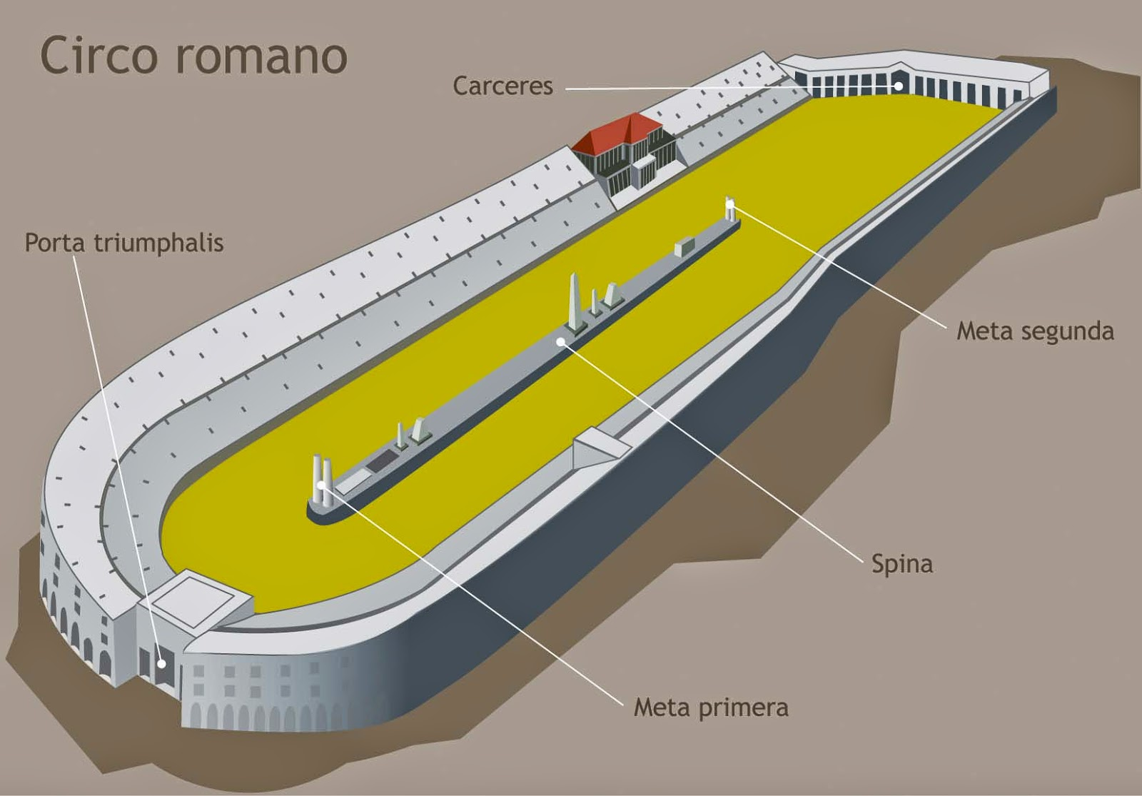 Baños Romanos Merida:Sapere Aude: La arquitectura romana