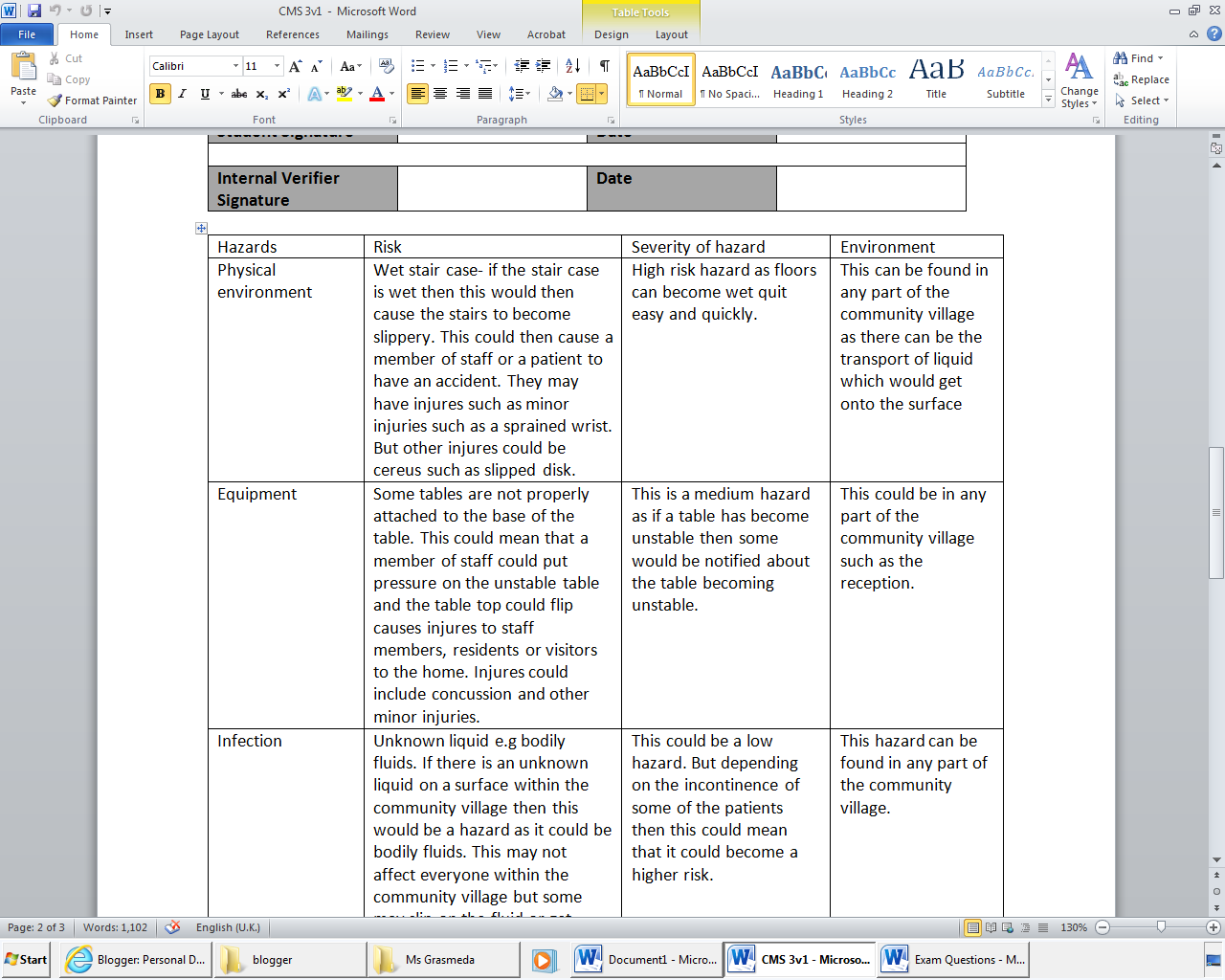 personal development plan complete history essay in the lesson