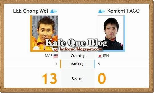 statistik lee chong wei vs kenichi tago 2013 japan open, siaran langsung live streaming LEE CHONG WEI VS KENICHI TAGO TERBUKA JEPUN 2013