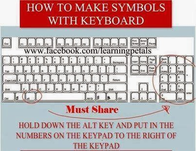Tea Talk Magazine How To Make Symbols With Keyboard