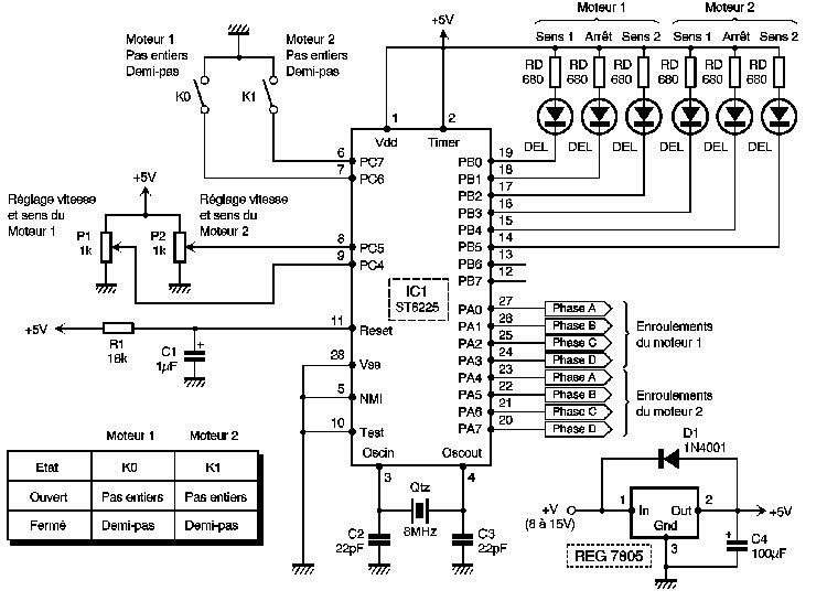 r u00e9alisation commande proportionnelle de deux moteurs pas  u00e0