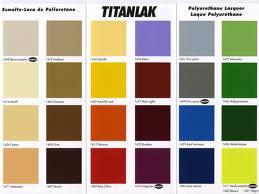 Pintura y decoraci n titanlak esmalte laca de poliuretano - Pintura color vainilla ...