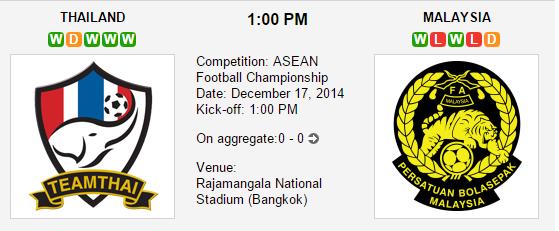 Thailand vs Malaysia Final Piala AFF 2014
