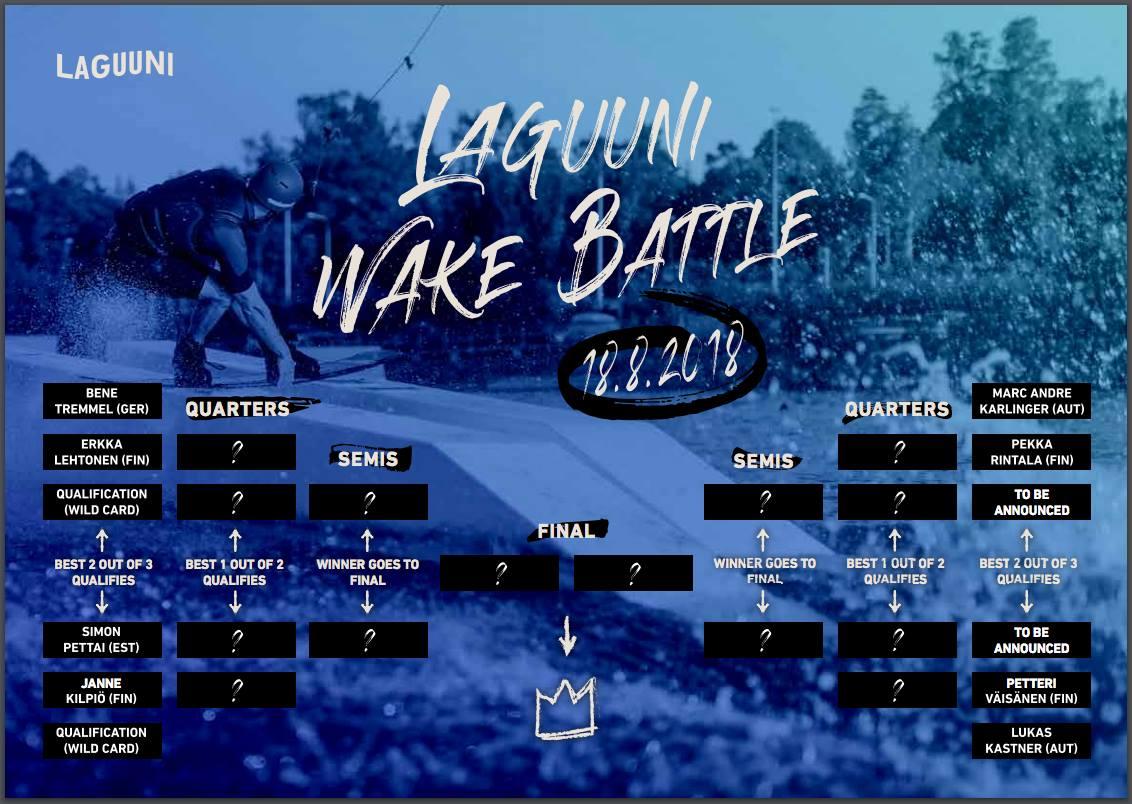 18.8. Laguuni Wake Battle