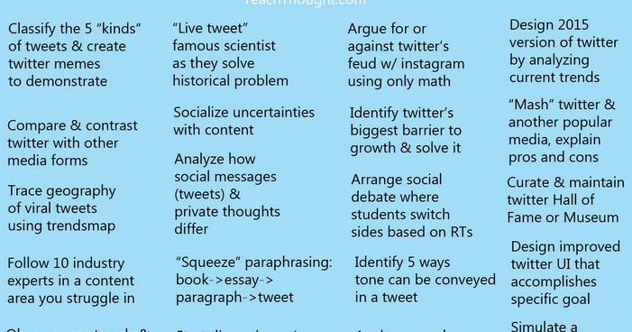 Great Graphic on 20 Ways to Use Twitter with your Students