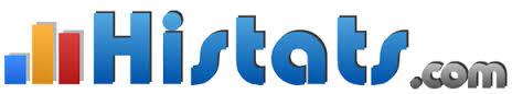 Histats Logo