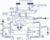 wiring diagram for car 1998 ford f 150 wiring diagram 1998 ford f 150 wiring diagram