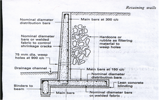 047 Cantilever Retaining Walls Specification And Details - Rialto