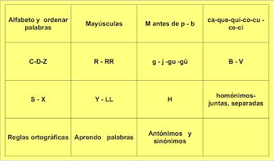 Programa de ortografía,lectoescritura,ortografía