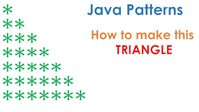 How to print Pyramid Pattern in Java with example