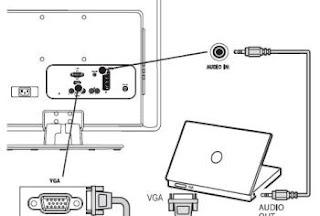 audio pc tv con cavo o wifi