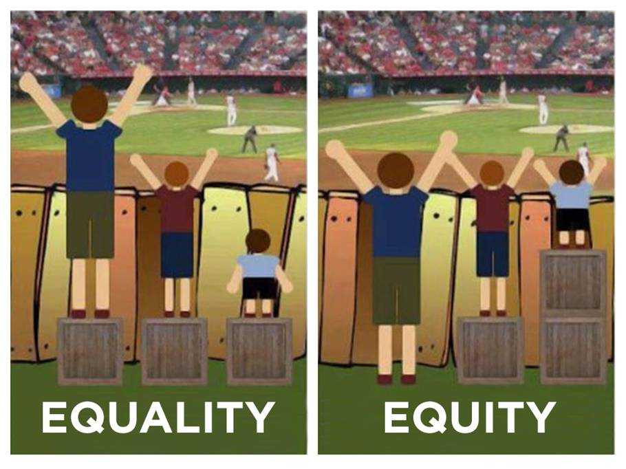 An image of the 'equity fence'.
