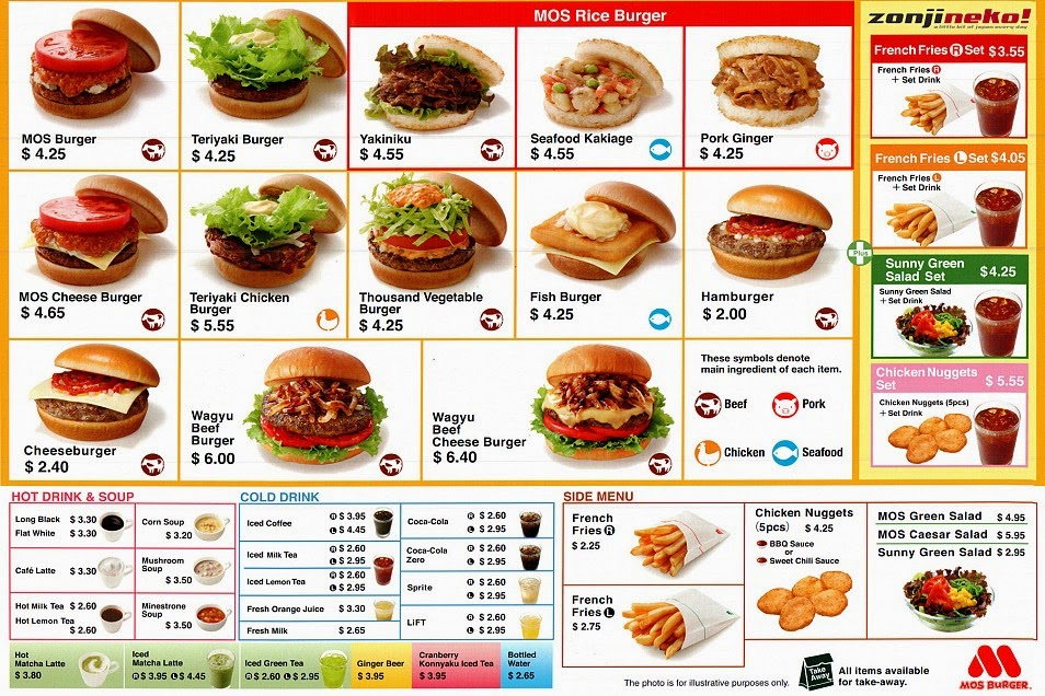 Best fast food joint to you page 2 for Australian cuisine menu