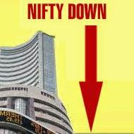 Stock Commodity Future trading Tips