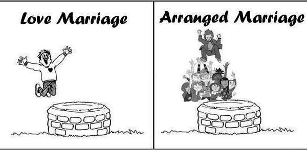 online dating vs arranged marriage