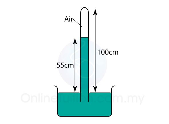 barometer chemistry. figure above shows a simple barometer, with some air trapped in the tube. given that atmospheric pressure is equal to 101000 pa, find of barometer chemistry r