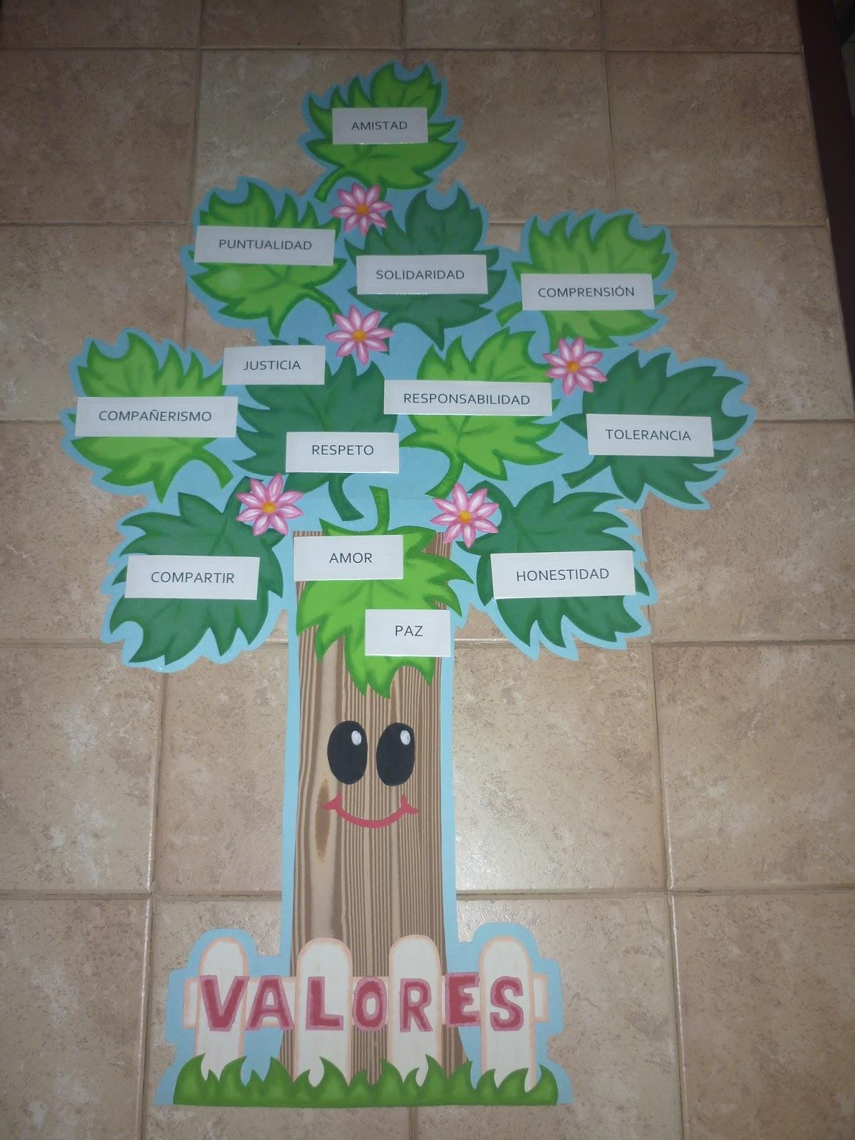 Monkaleidoscope rbol de valores for Laminas de decoracion