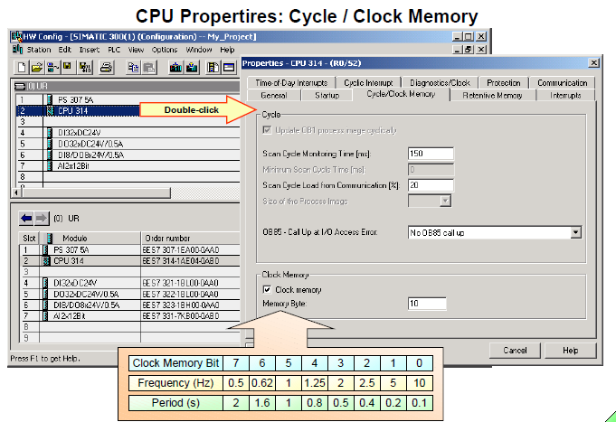 CPU Propertires Cycle  Clock Memory