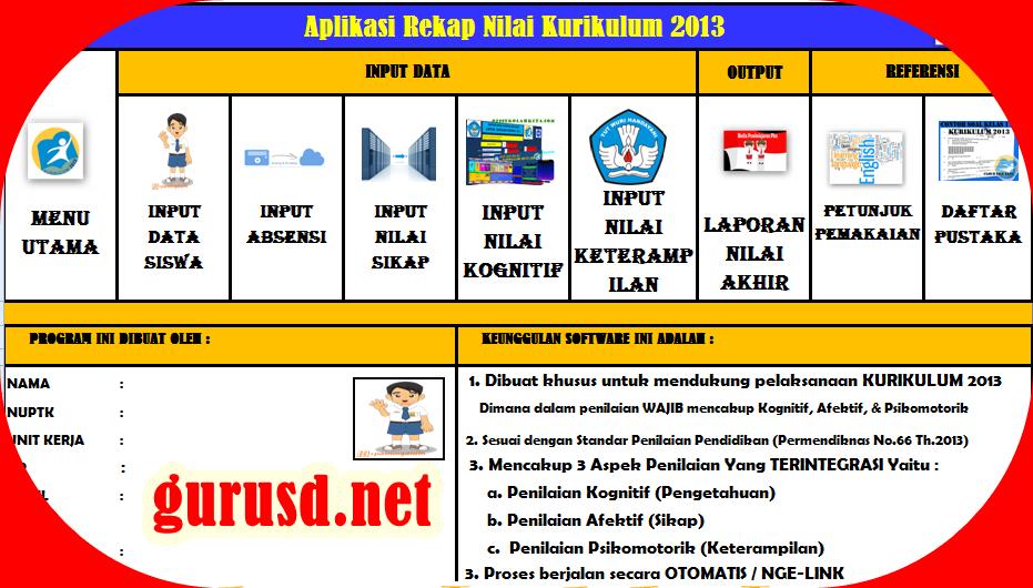 Aplikasi Rekap Nilai Kurikulum 2013 Sd Smp Sma Dan Smk Tampilan Baru Guru Sekolah Dasar