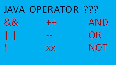 jenis-jenis operator di java