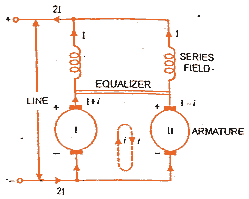 parallel operation of generators, advantage of parallel operation of generators