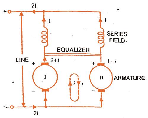 parallel operation of generators, advantage of parallel operation of generators