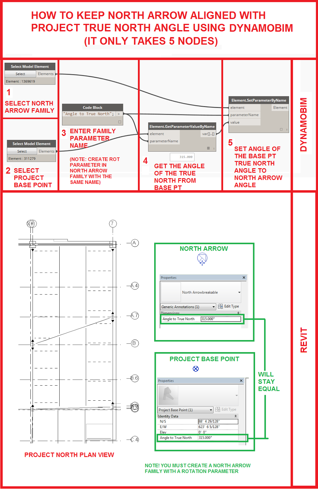 How to keep north arrow symbol aligned with project true north in Revit using DynamoBIM