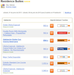 Compara y ahorra escogiendo hoteles con un solo click: memarchodeviaje.com