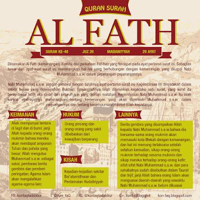 Tadabbur Qs Qaaf Ayat 1 15 Kontaq Komunitas Tadabbur Al Quran