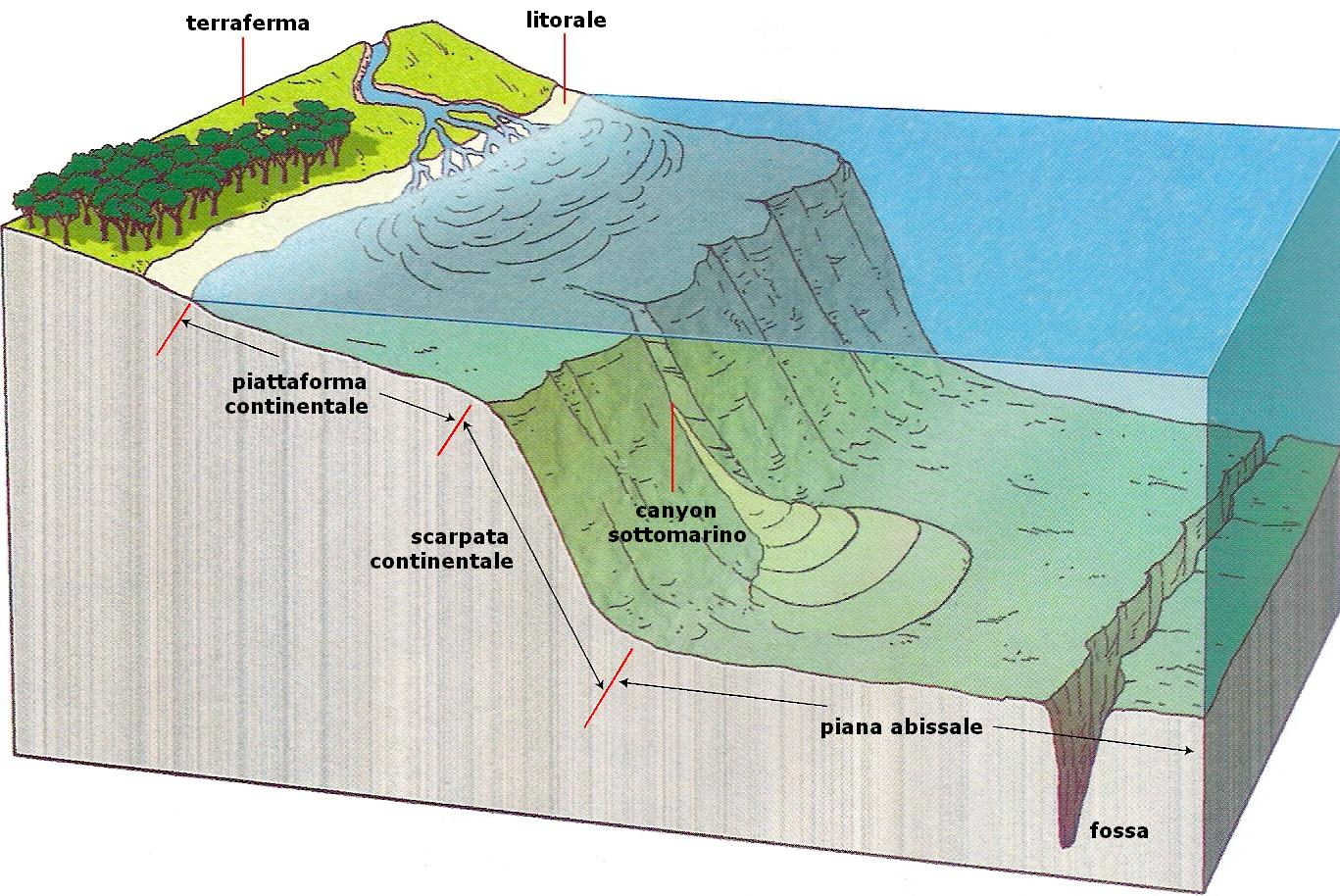 Imparare con la geografia 4 elementi del paesaggio il - Immagini da colorare delle montagne ...