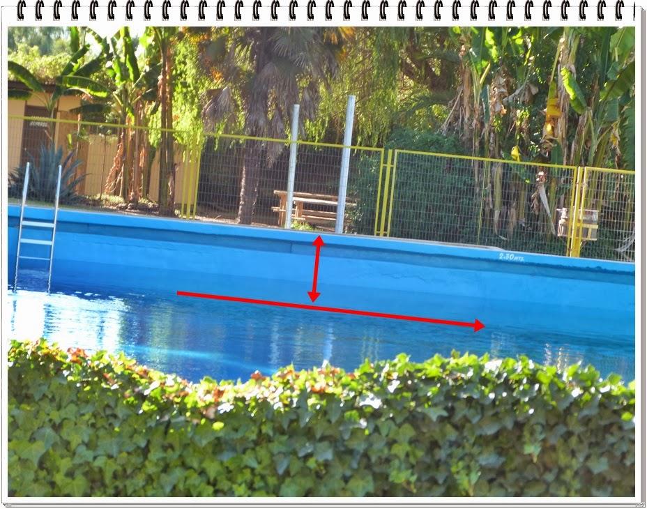 Cuanto cuesta llenar una piscina de litros calcular for Llenar piscina