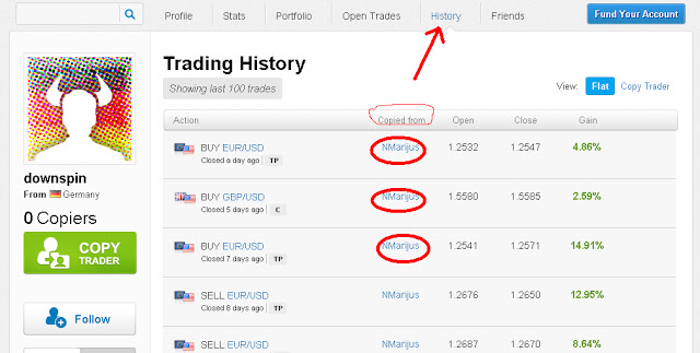 Blog forex indonesia mini forex account reviews