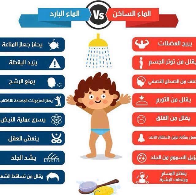 ما الفرق بين الاستحمام بالماء الساخن والماء البارد ؟ ستندهش من هذه المعلومة