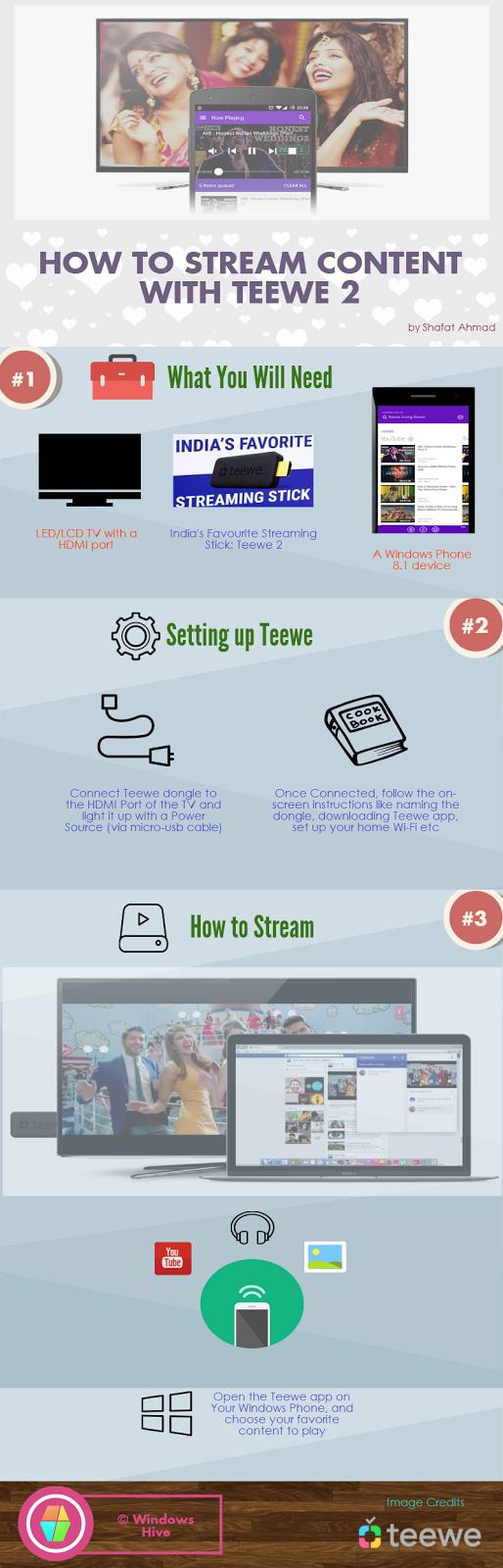 How to use Teewe 2