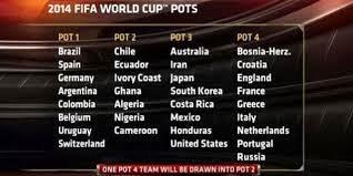 Prediksi juara piala dunia brazil 2014
