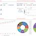 Patrimônio Financeiro Jan/16 (R$ 90540,14) ou +0,39%