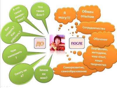 http://1.bp.blogspot.com/-EXeeWUudXyI/UKQnO7gUgZI/AAAAAAAAAMk/Ll484PqOHsc/s1600/%D0%98%D1%82%D0%BE%D0%B3%D0%B8+%D0%9C%D0%9A.jpg