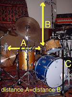 Glyn Johns stereo drums image