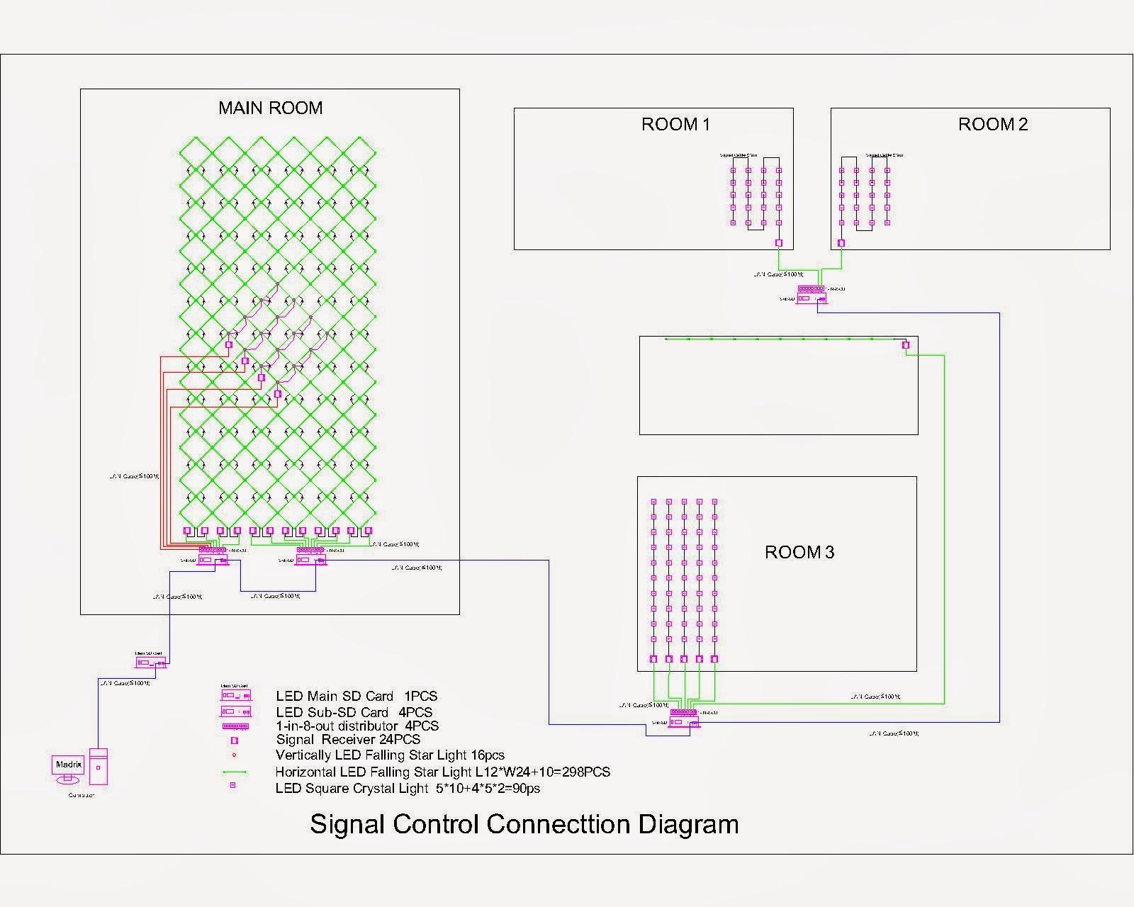Klubb Gota Stockholm Wiring Diagram As Well Dmx Led Controller Cat 5 Dvi Signal