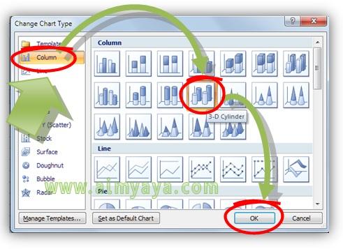 Gambar:  Mengganti jenis grafik (chart type) di microsoft excel