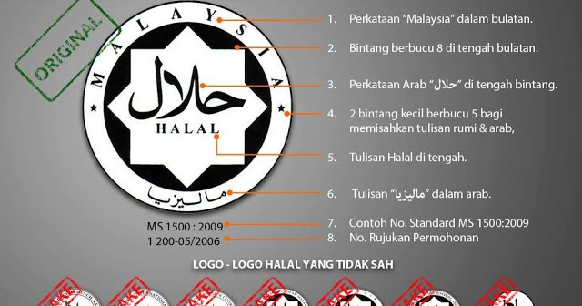 Cara forex yang halal