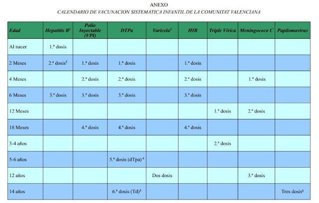 Calendario de Vacunación 2014