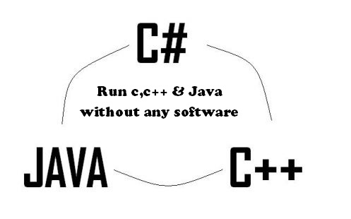 How to run and compile c c and java without software Execute c code
