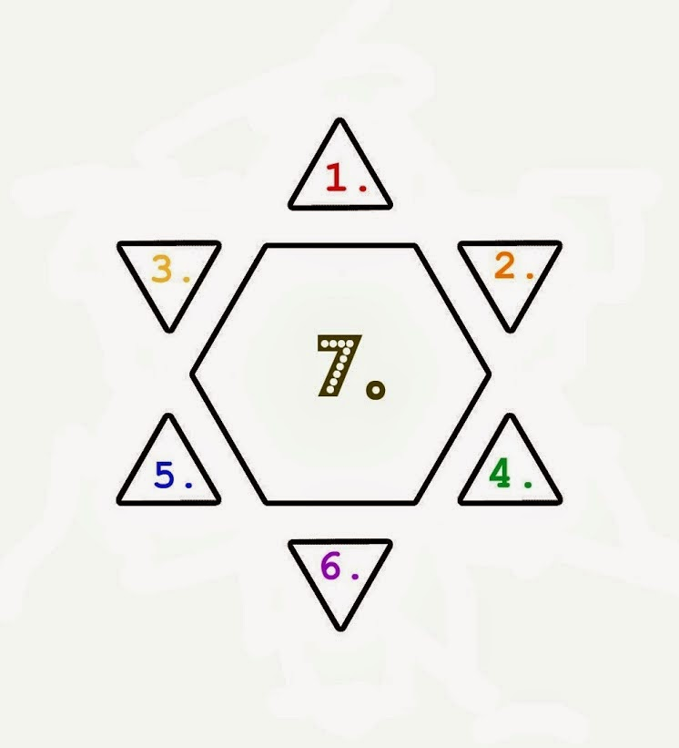 The 7 Part Star of David