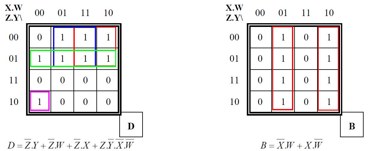 Exercices corrig s convertisseur binaire compl ment 2 for Tableau de verite
