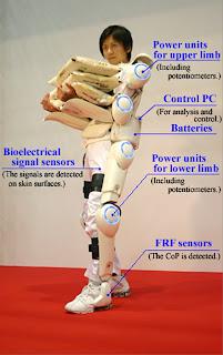Robot Suit HAL-5 Exoskeleton