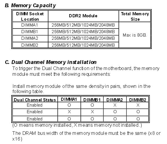 Установка двухканального режима оперативной памяти для материнской платы Biostar NF520-A2