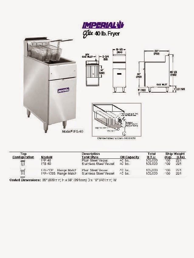 delonghi d14427dz deep fryer manual